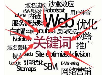 黑龙江seo之关键词布局