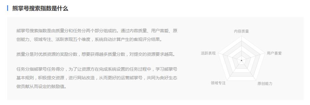seo教程:熊掌号搜索指数是什么?