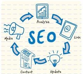 网站做seo优化的几个理由
